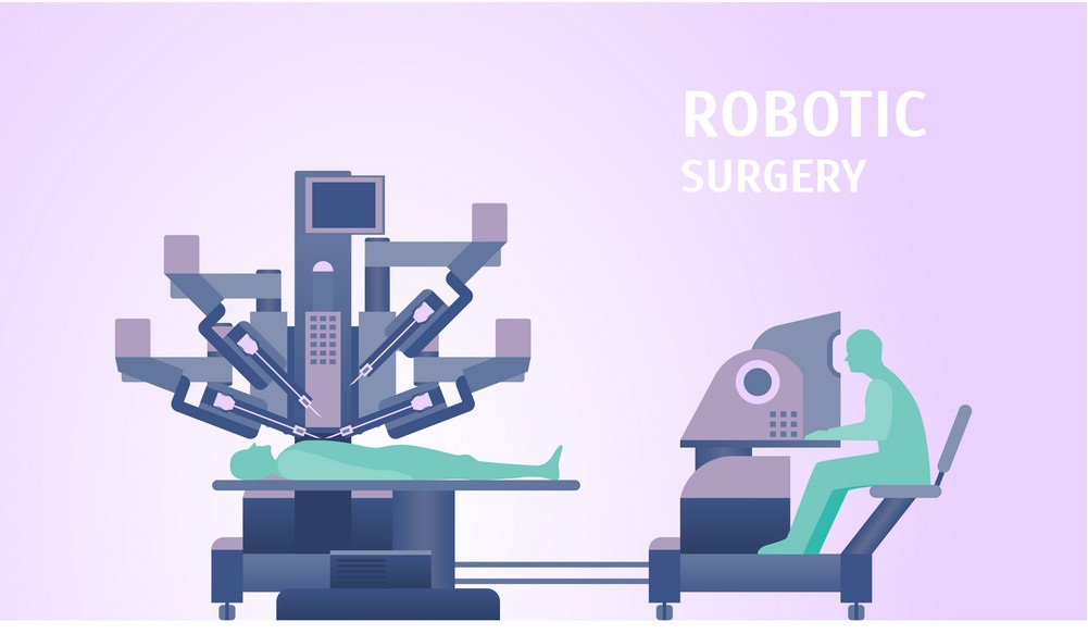Robotic Surgery In Bellandur
